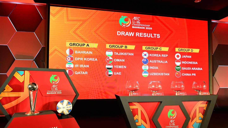 サッカーU16アジア選手権2020結果速報・日本代表・組み合わせ