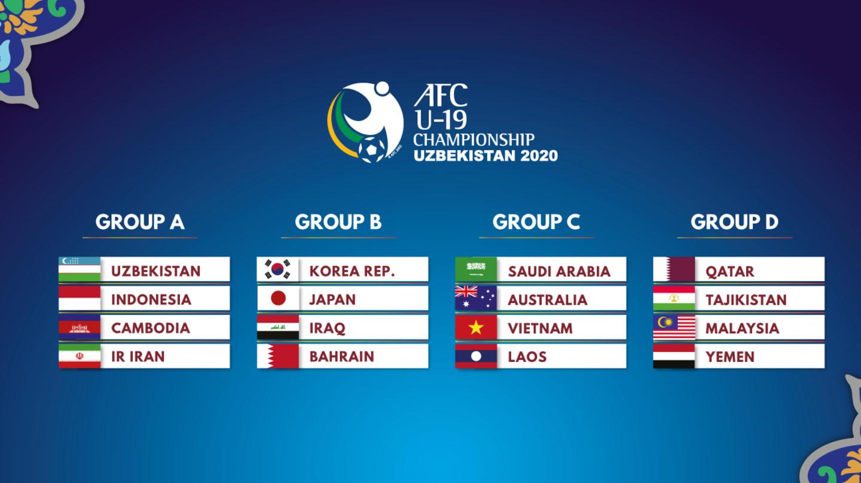 サッカーU19アジア選手権2020結果速報・日本代表・組み合わせ