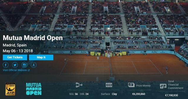錦織圭/杉田祐一マドリード・オープン2018 試合結果速報ドロー・テレビ放送ATP!