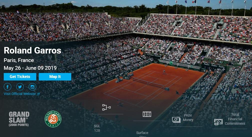 全仏オープンテニス2019 錦織圭・結果速報ドロー・日程テレビ放送・賞金