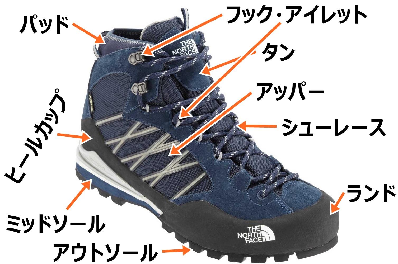 登山靴トレッキングシューズの機能