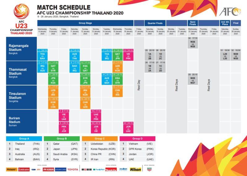 AFC U-23選手権タイ2020結果速報・サッカー日本代表選手・テレビ放送