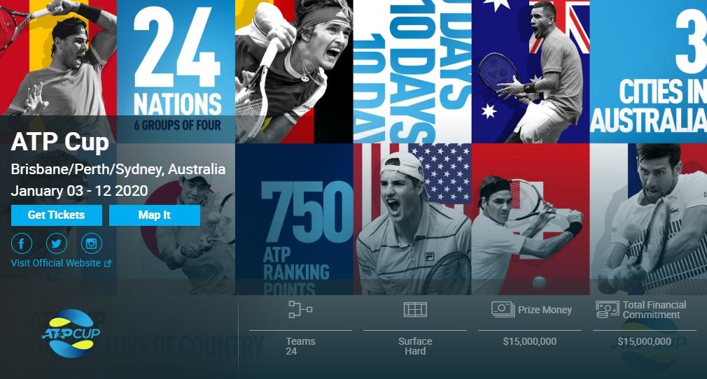 ATPカップ2020結果速報・出場選手日程・組み合わせ