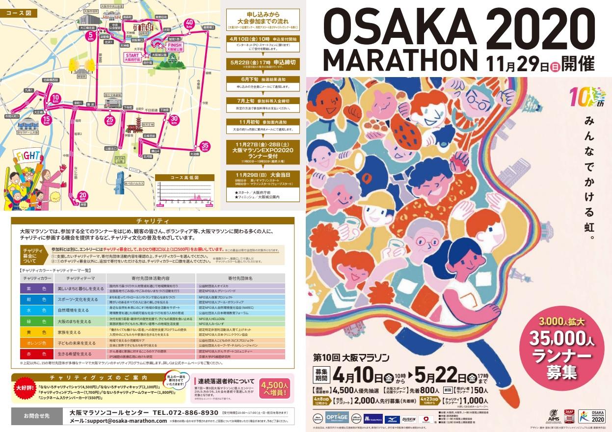 大阪マラソン2020結果速報・エントリー・日程コース