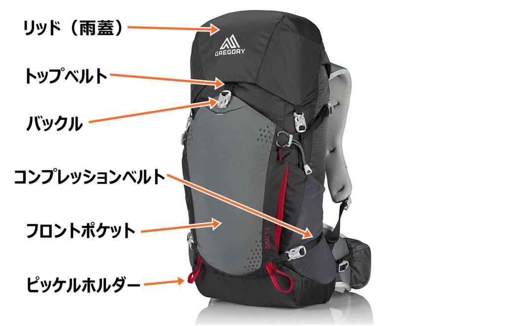 登山リュックの基本構造と役割 1