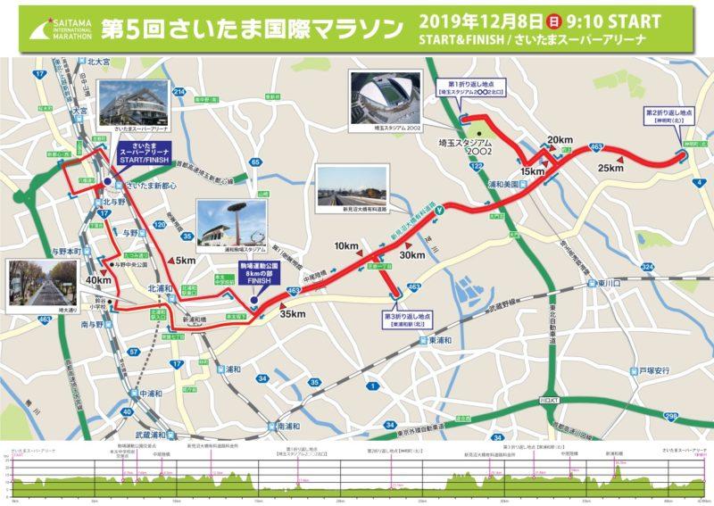 さいたま国際マラソン2019結果速報・日程コース・テレビ放送