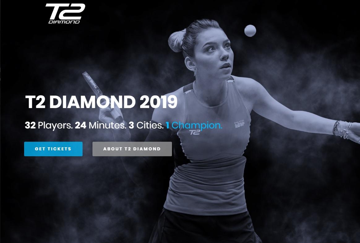 卓球T2ダイヤモンド2019マレーシア 結果速報・日程放送・出場選手