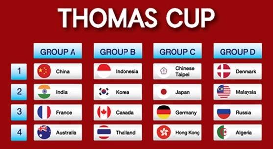 トマス杯2018 試合結果速報・日本代表メンバー・日程テレビ放送・バドミントン!