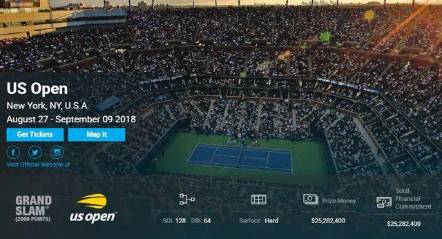 全米オープン2018 錦織圭・試合結果速報・ドロー優勝賞金・テニス日程テレビ放送!