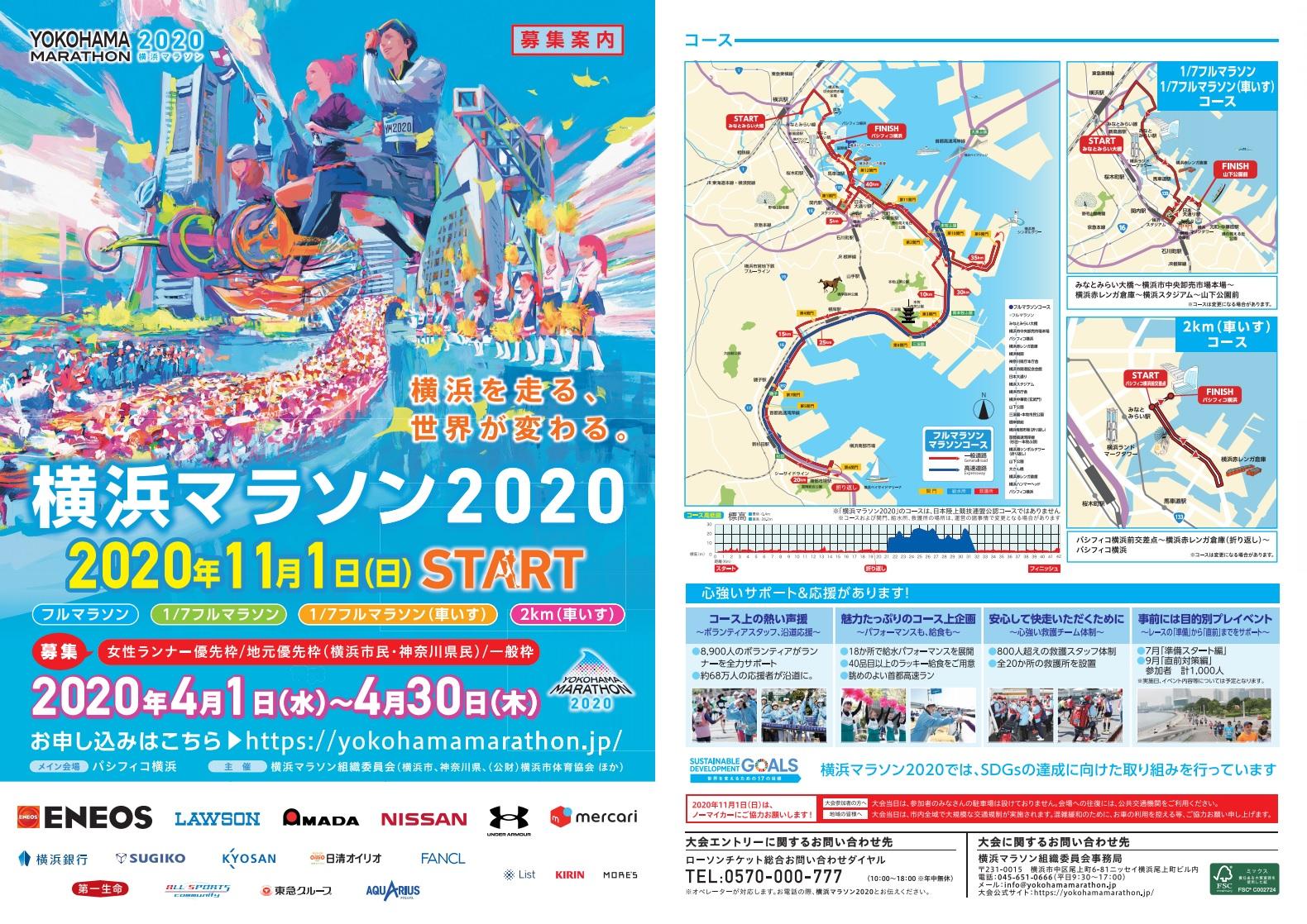 横浜マラソン2020結果速報・エントリー・日程コース